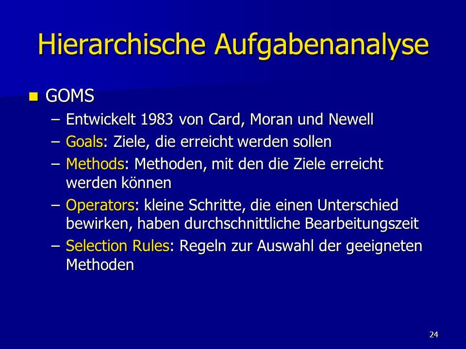 24 Hierarchische Aufgabenanalyse GOMS GOMS –Entwickelt 1983 von Card, Moran und Newell –Goals: Ziele, die erreicht werden sollen –Methods: Methoden, m