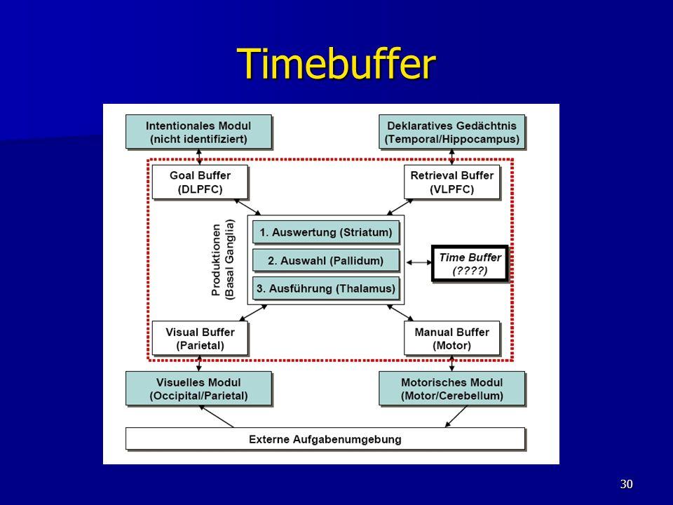 30 Timebuffer