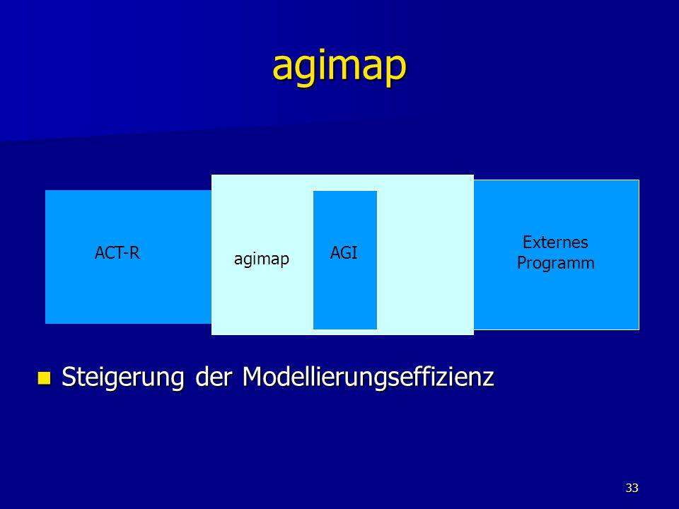 33 agimap Steigerung der Modellierungseffizienz Steigerung der Modellierungseffizienz ACT-RExternes Programm AGI agimap