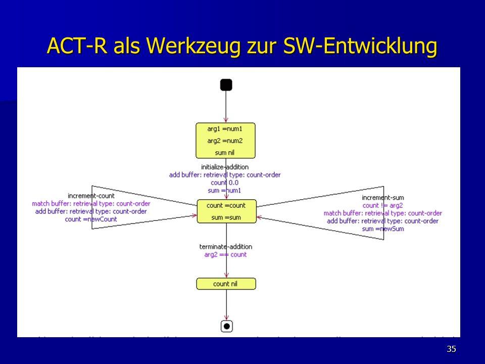 35 ACT-R als Werkzeug zur SW-Entwicklung
