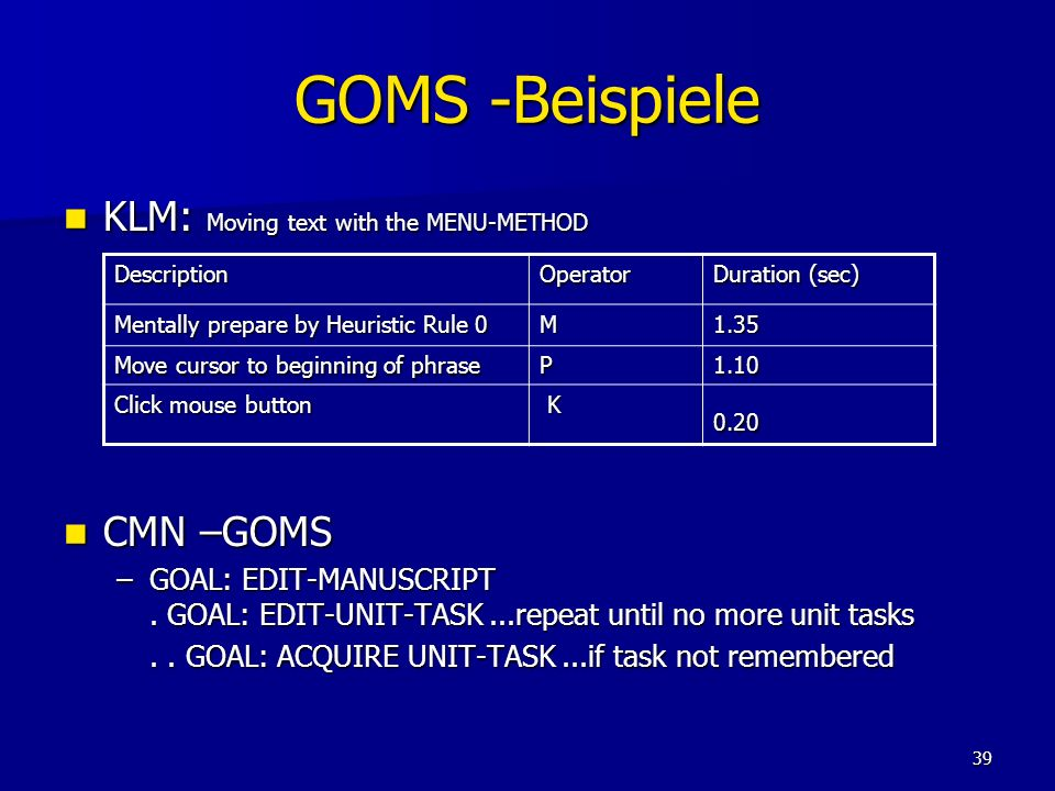 39 GOMS -Beispiele KLM: Moving text with the MENU-METHOD KLM: Moving text with the MENU-METHOD CMN –GOMS CMN –GOMS –GOAL: EDIT-MANUSCRIPT. GOAL: EDIT-