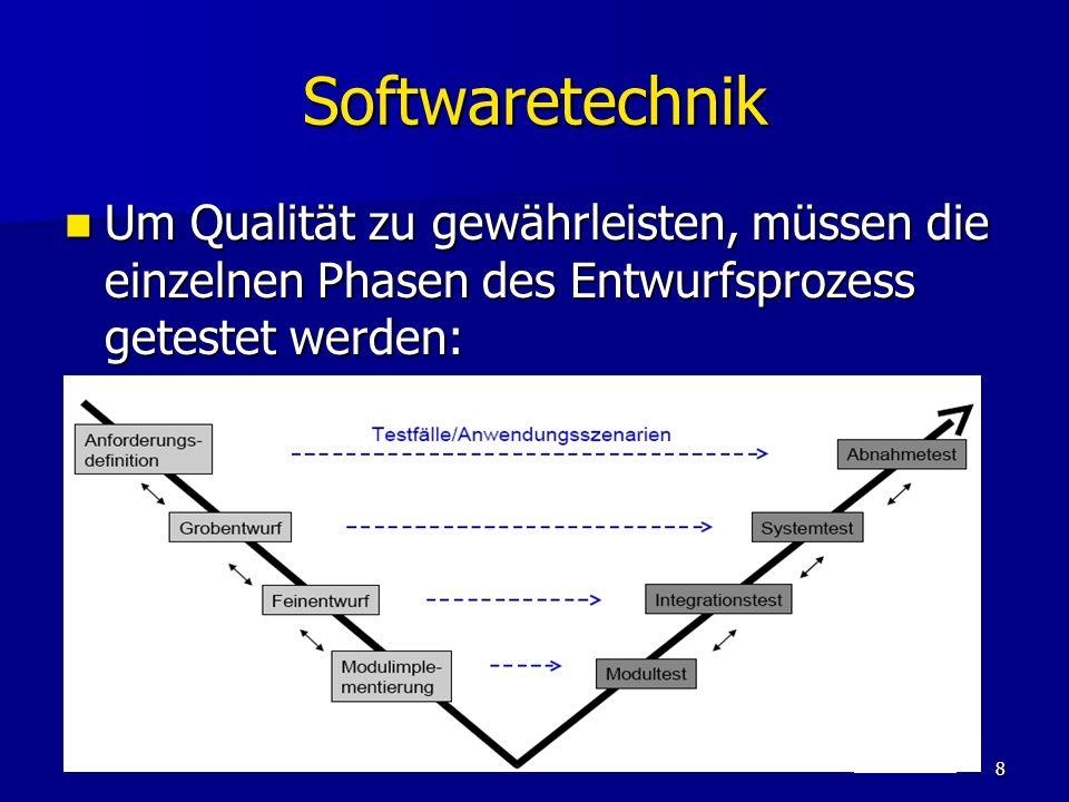 8 Softwaretechnik Um Qualität zu gewährleisten, müssen die einzelnen Phasen des Entwurfsprozess getestet werden: Um Qualität zu gewährleisten, müssen