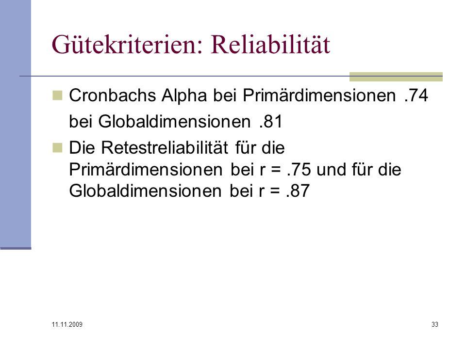 11.11.2009 33 Gütekriterien: Reliabilität Cronbachs Alpha bei Primärdimensionen.74 bei Globaldimensionen.81 Die Retestreliabilität für die Primärdimen