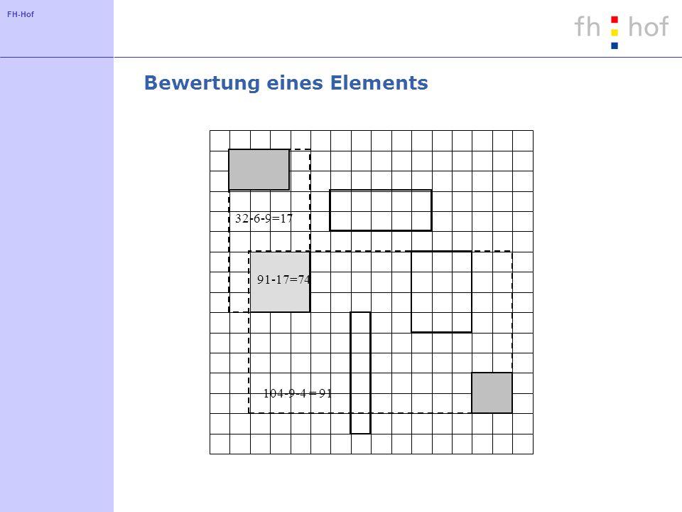 FH-Hof Bewertung eines Elements 104-9-4 = 91 32-6-9=17 91-17=74
