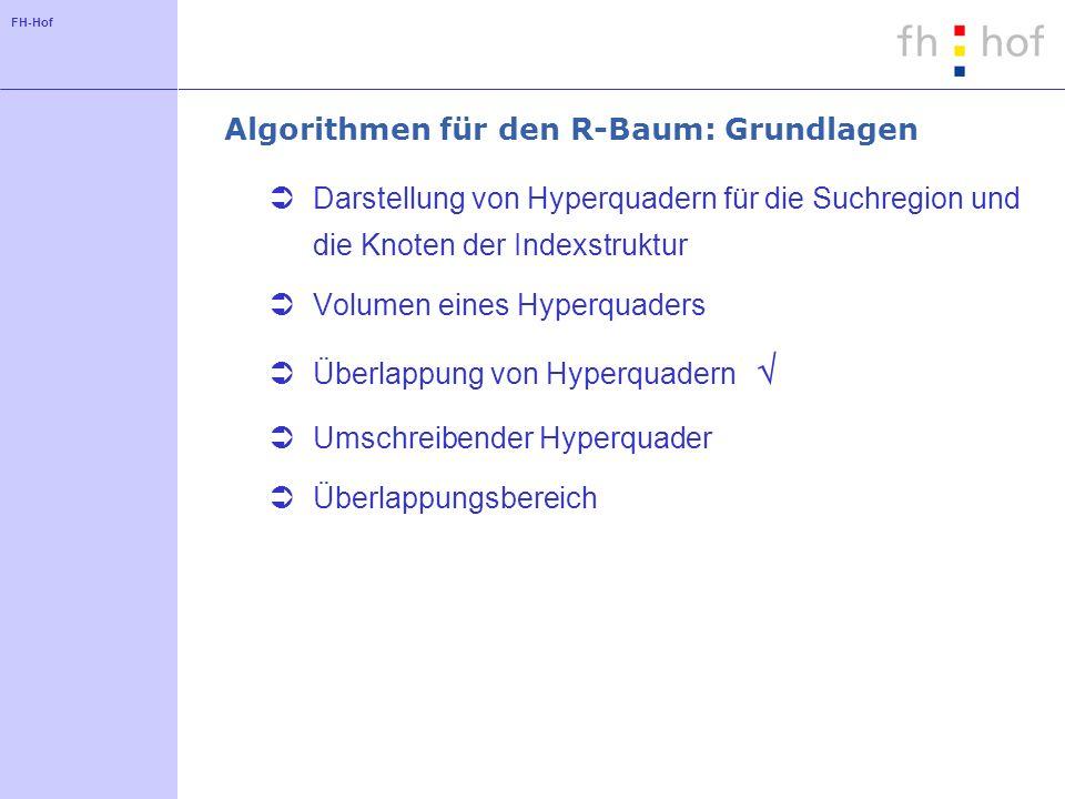 FH-Hof Algorithmen für den R-Baum: Grundlagen Darstellung von Hyperquadern für die Suchregion und die Knoten der Indexstruktur Volumen eines Hyperquad