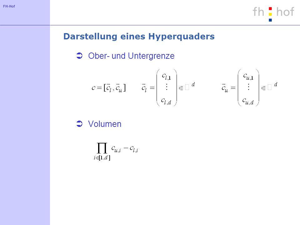 FH-Hof Darstellung eines Hyperquaders Ober- und Untergrenze Volumen