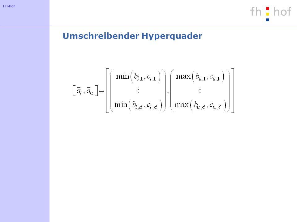 FH-Hof Umschreibender Hyperquader