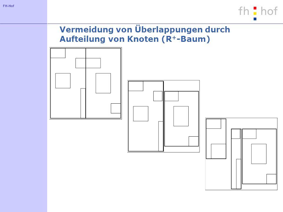 FH-Hof Vermeidung von Überlappungen durch Aufteilung von Knoten (R + -Baum)