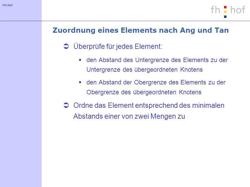 FH-Hof Zuordnung eines Elements nach Ang und Tan Überprüfe für jedes Element: den Abstand des Untergrenze des Elements zu der Untergrenze des übergeor