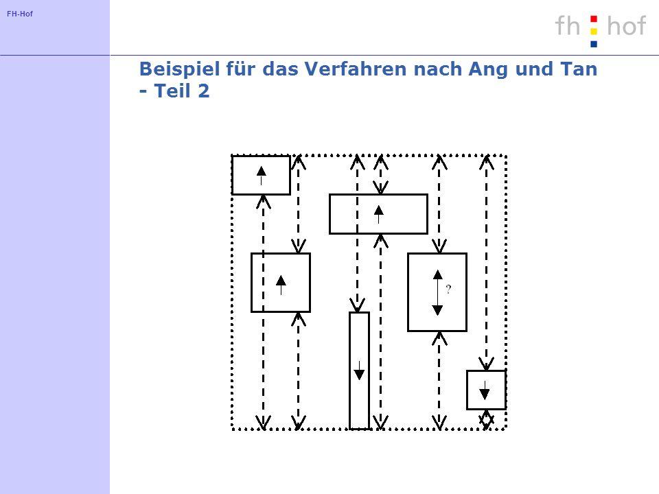 FH-Hof Beispiel für das Verfahren nach Ang und Tan - Teil 2