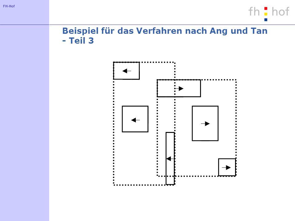 FH-Hof Beispiel für das Verfahren nach Ang und Tan - Teil 3