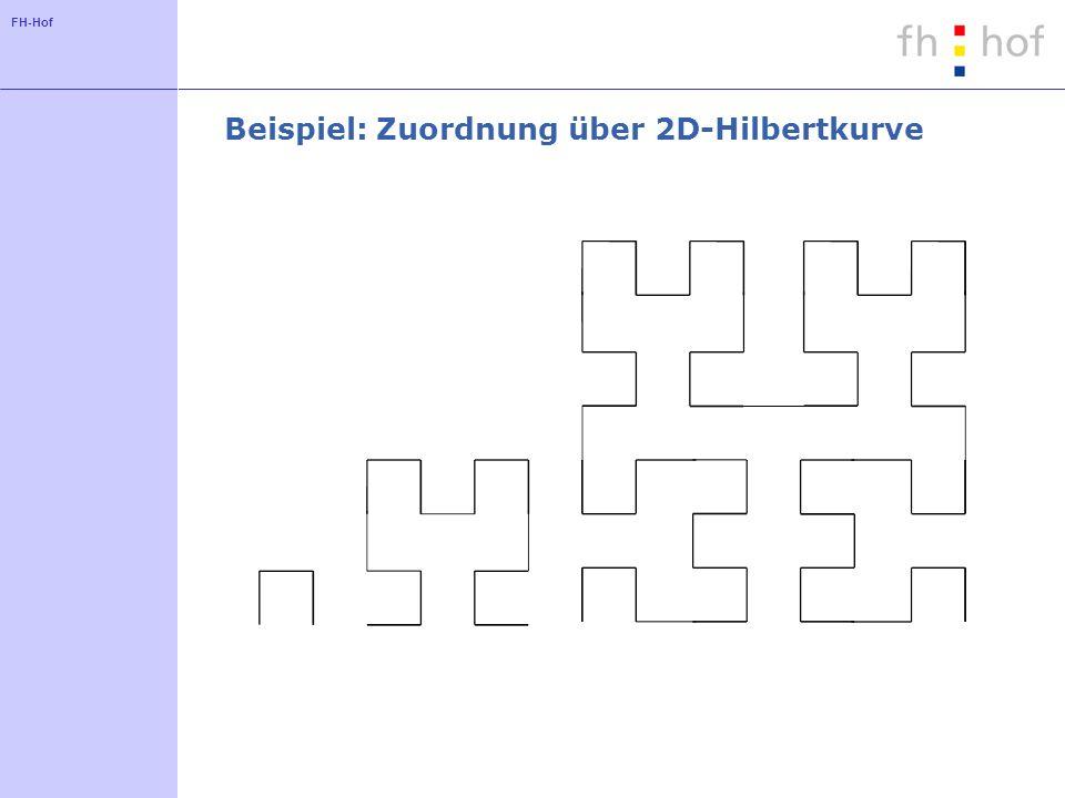 FH-Hof Beispiel: Zuordnung über 2D-Hilbertkurve