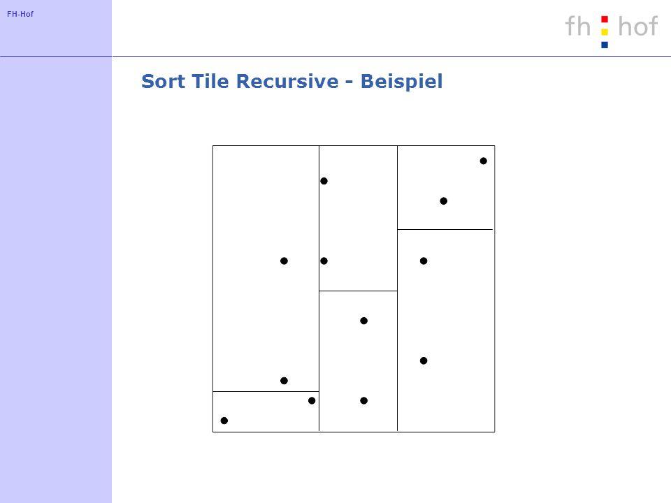 FH-Hof Sort Tile Recursive - Beispiel