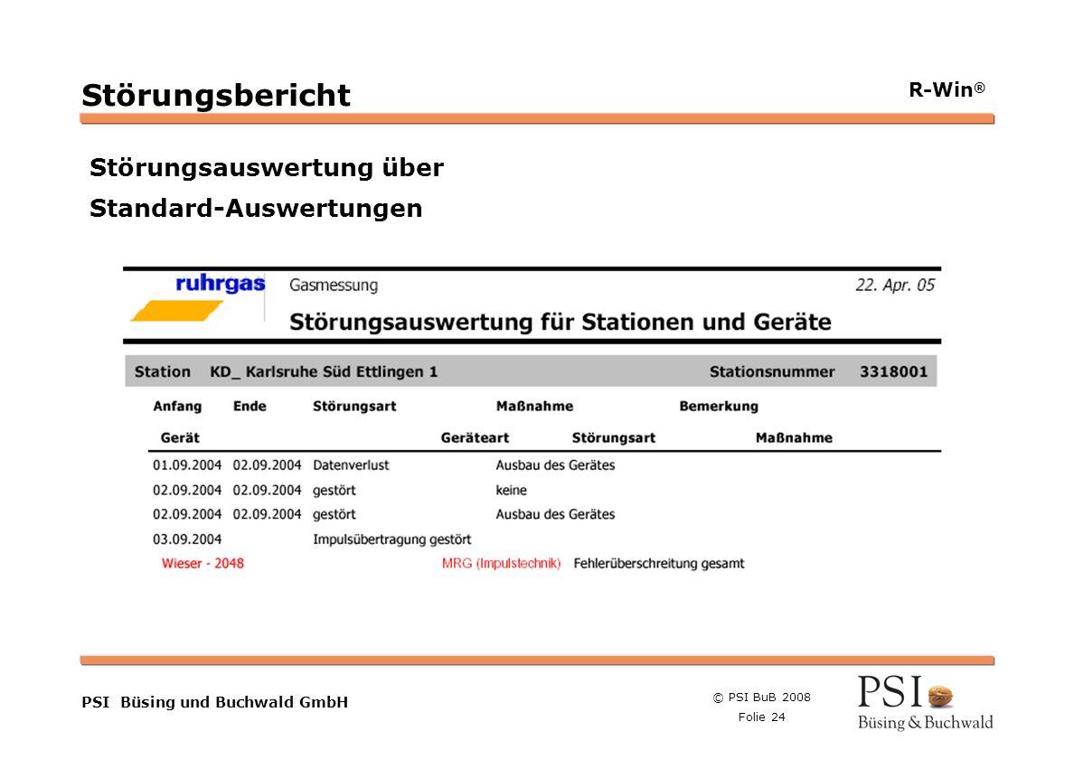 © PSI BuB 2008 Folie 24 Farben Buttons der Geschäftsgebiete Linienstärken 1 Punkt Städtebutton PSI Büsing und Buchwald GmbH R-Win ® Störungsbericht St