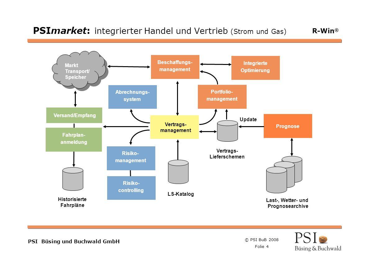 © PSI BuB 2008 Folie 4 Farben Buttons der Geschäftsgebiete Linienstärken 1 Punkt Städtebutton PSI Büsing und Buchwald GmbH R-Win ® PSImarket: integrie