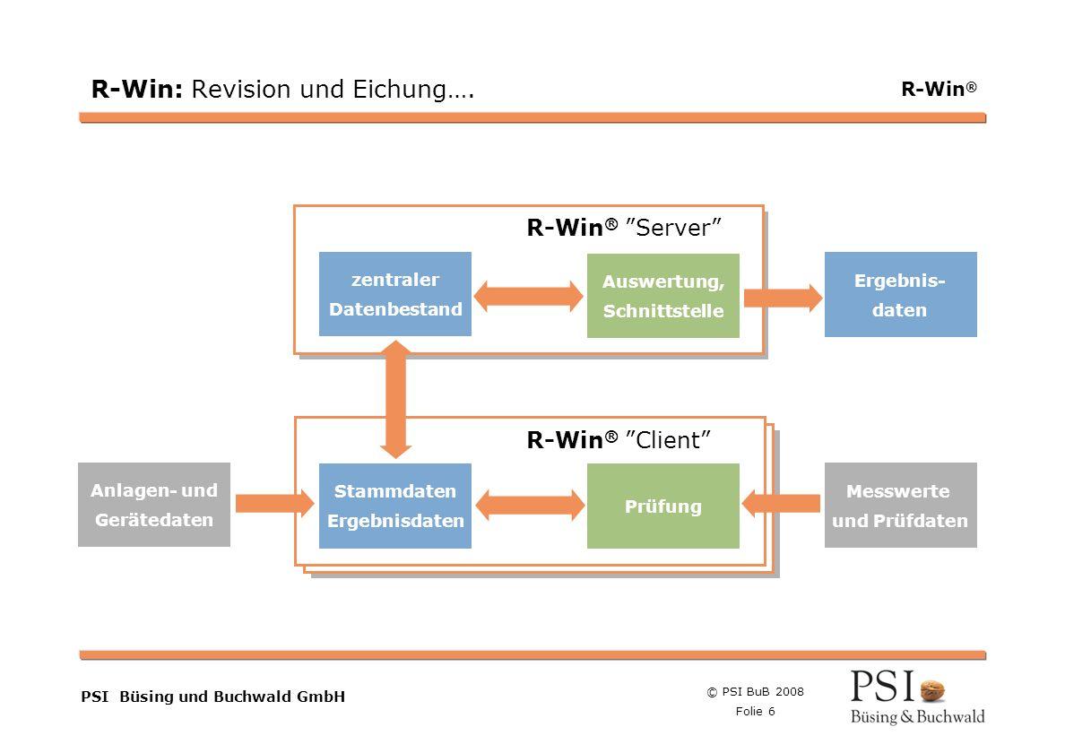 © PSI BuB 2008 Folie 6 Farben Buttons der Geschäftsgebiete Linienstärken 1 Punkt Städtebutton PSI Büsing und Buchwald GmbH R-Win ® R-Win: Revision und