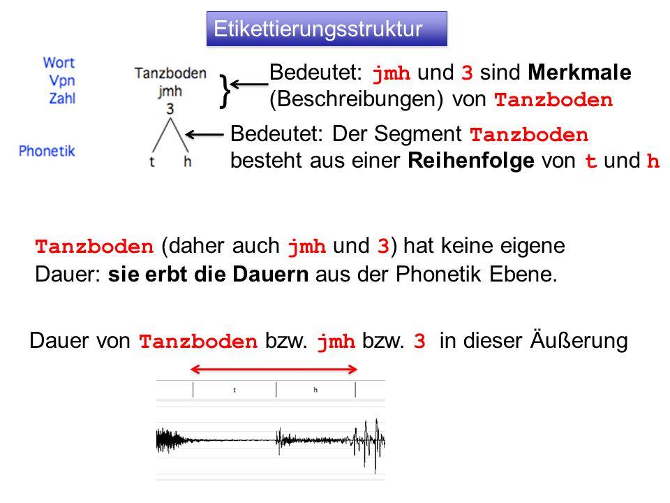 Dauer von Tanzboden bzw. jmh bzw. 3 in dieser Äußerung Etikettierungsstruktur Bedeutet: Der Segment Tanzboden besteht aus einer Reihenfolge von t und