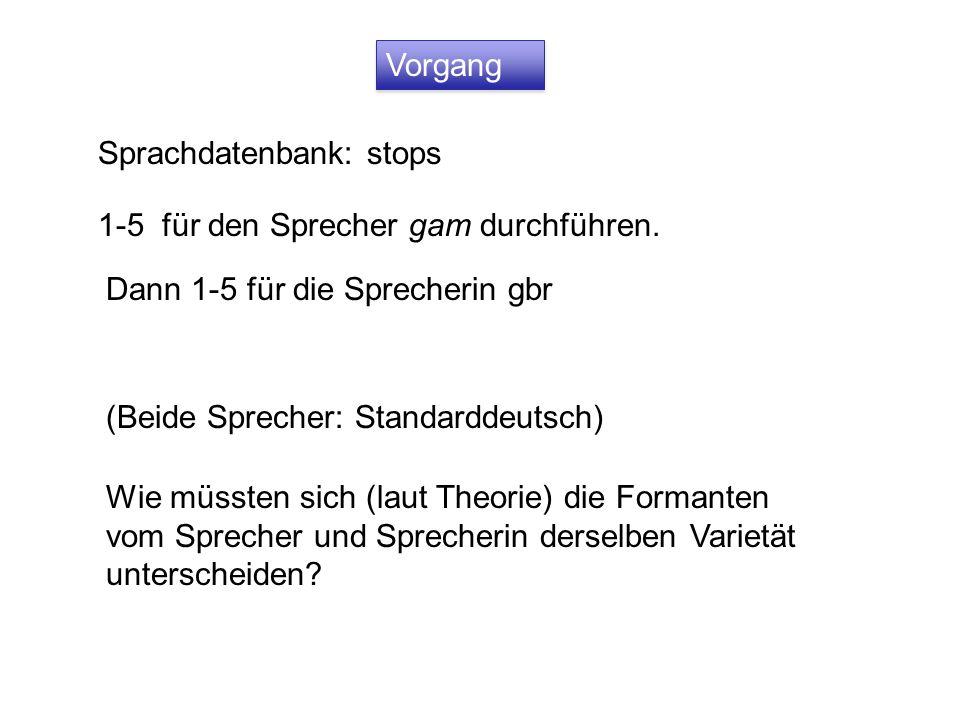 Sprachdatenbank: stops 1-5 für den Sprecher gam durchführen. Dann 1-5 für die Sprecherin gbr (Beide Sprecher: Standarddeutsch) Wie müssten sich (laut