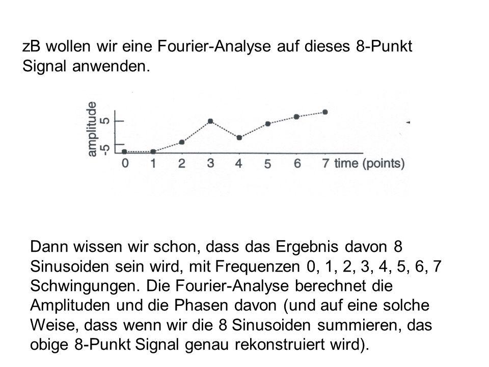 zB wollen wir eine Fourier-Analyse auf dieses 8-Punkt Signal anwenden. Dann wissen wir schon, dass das Ergebnis davon 8 Sinusoiden sein wird, mit Freq