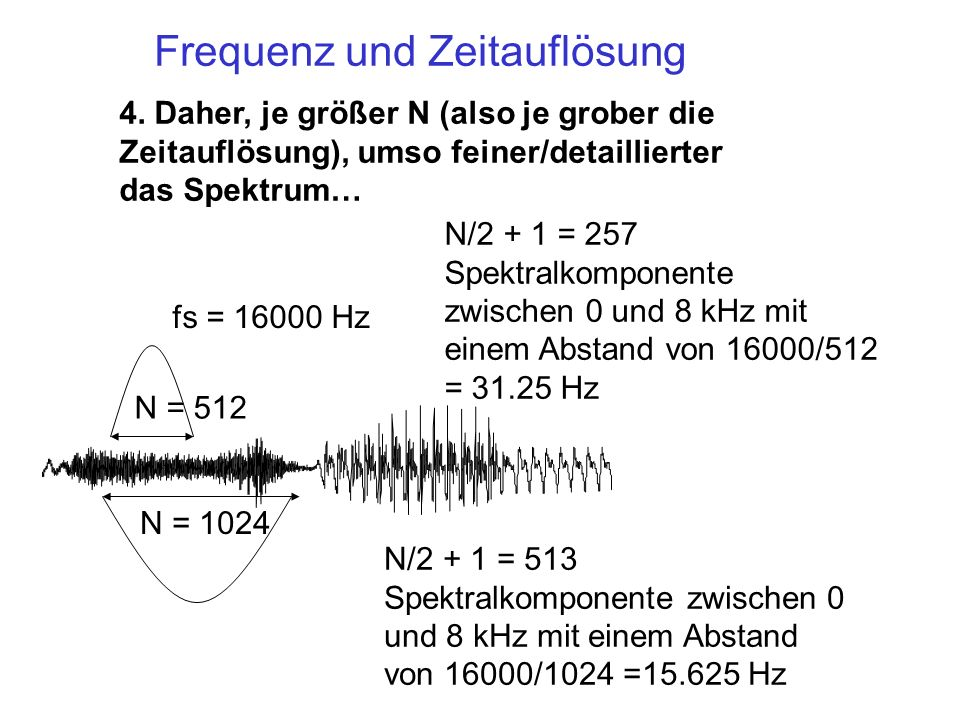 N = 512 fs = 16000 Hz N/2 + 1 = 257 Spektralkomponente zwischen 0 und 8 kHz mit einem Abstand von 16000/512 = 31.25 Hz N = 1024 N/2 + 1 = 513 Spektral