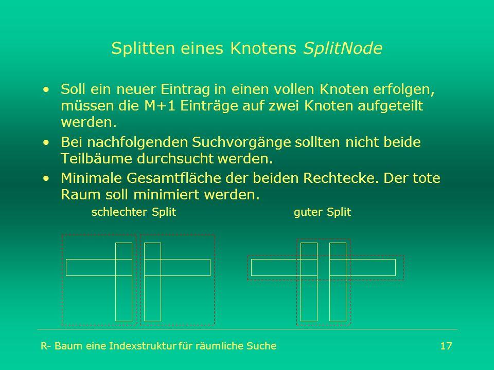 R- Baum eine Indexstruktur für räumliche Suche17 Splitten eines Knotens SplitNode Soll ein neuer Eintrag in einen vollen Knoten erfolgen, müssen die M