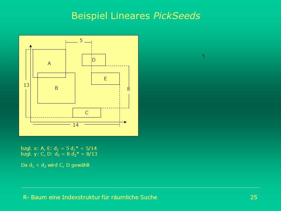 R- Baum eine Indexstruktur für räumliche Suche25 8 E D B C 14 A 13 5 Beispiel Lineares PickSeeds 5 bzgl. x: A, E: d 1 = 5 d 1 * = 5/14 bzgl. y: C, D: