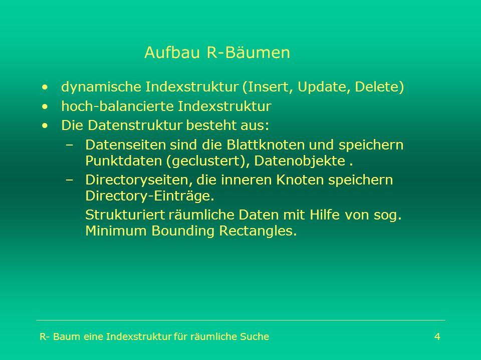 R- Baum eine Indexstruktur für räumliche Suche4 Aufbau R-Bäumen dynamische Indexstruktur (Insert, Update, Delete) hoch-balancierte Indexstruktur Die D