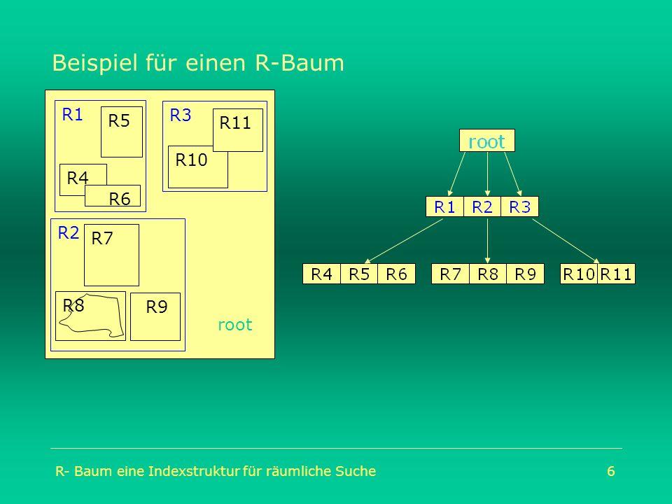 R- Baum eine Indexstruktur für räumliche Suche6 Beispiel für einen R-Baum root R2 R9 R7 R8 R1 R4 R5 R6 R3 R10 R11