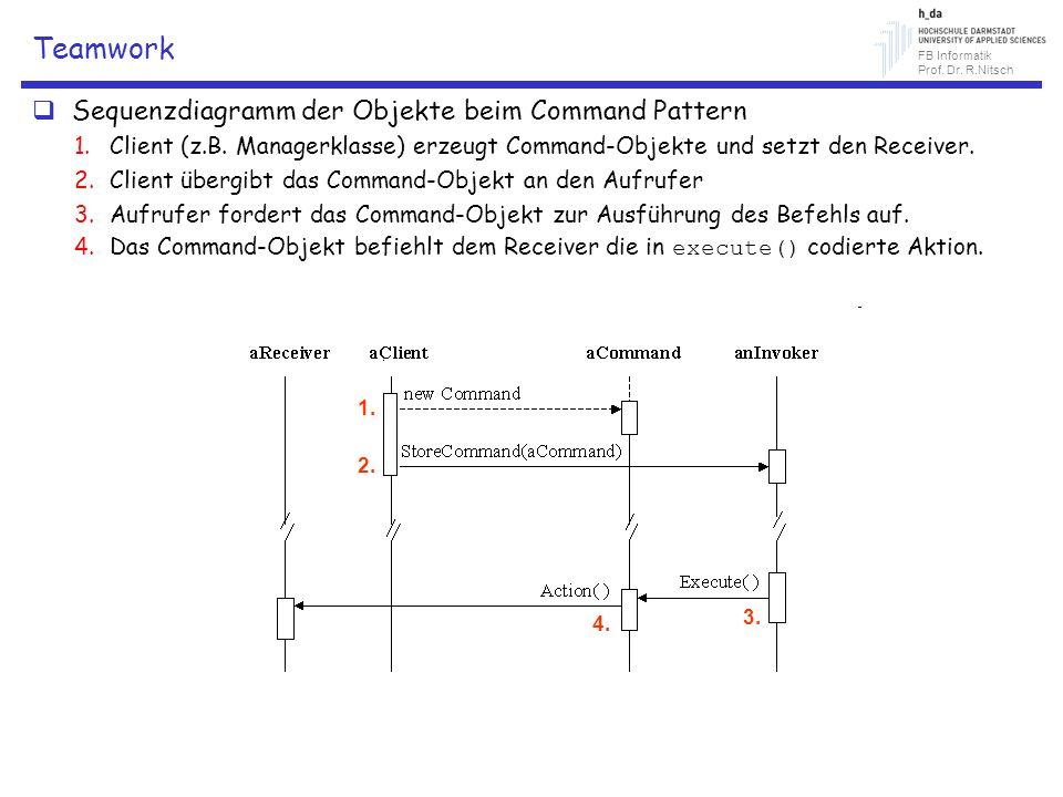 FB Informatik Prof. Dr. R.Nitsch Teamwork Sequenzdiagramm der Objekte beim Command Pattern 1.Client (z.B. Managerklasse) erzeugt Command-Objekte und s