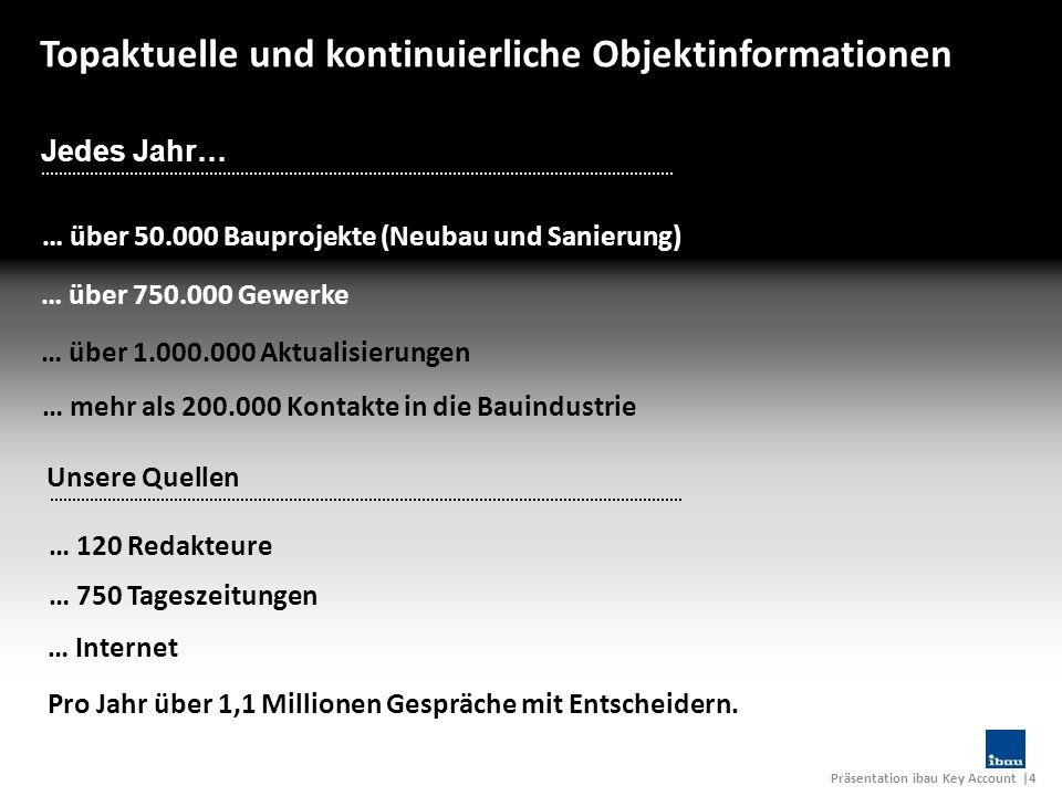 Präsentation ibau Key Account |4 … über 50.000 Bauprojekte (Neubau und Sanierung) … über 750.000 Gewerke … über 1.000.000 Aktualisierungen … mehr als