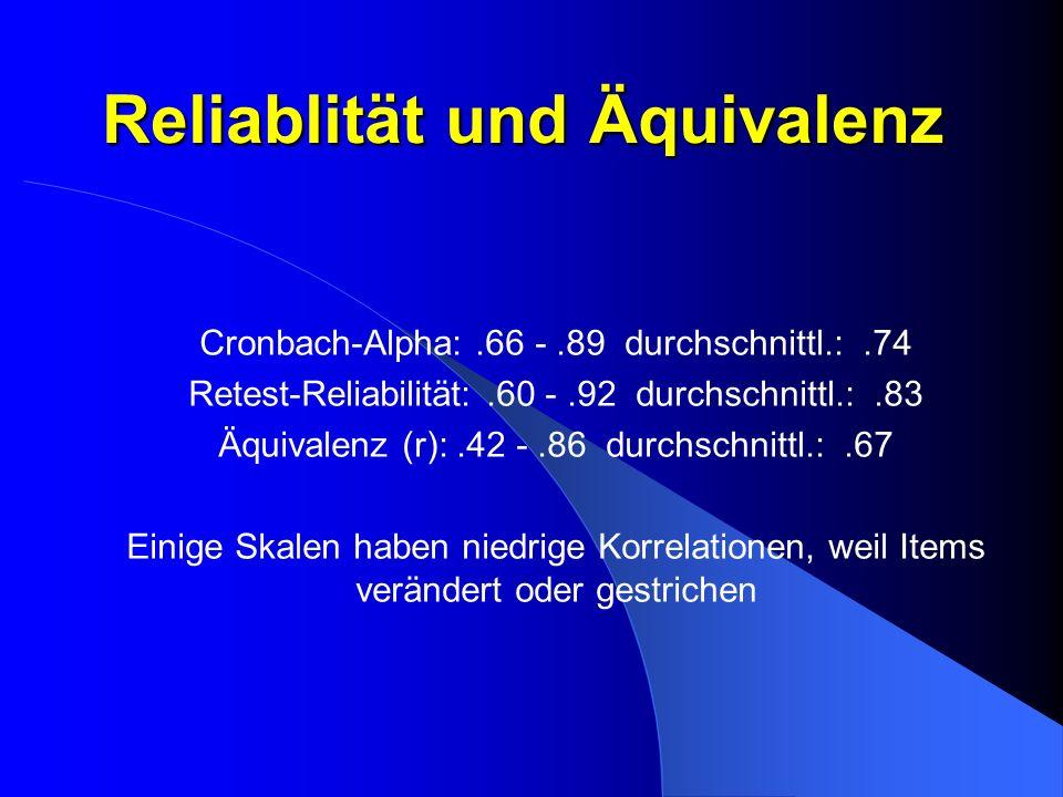 Reliablität und Äquivalenz Cronbach-Alpha:.66 -.89 durchschnittl.:.74 Retest-Reliabilität:.60 -.92 durchschnittl.:.83 Äquivalenz (r):.42 -.86 durchsch