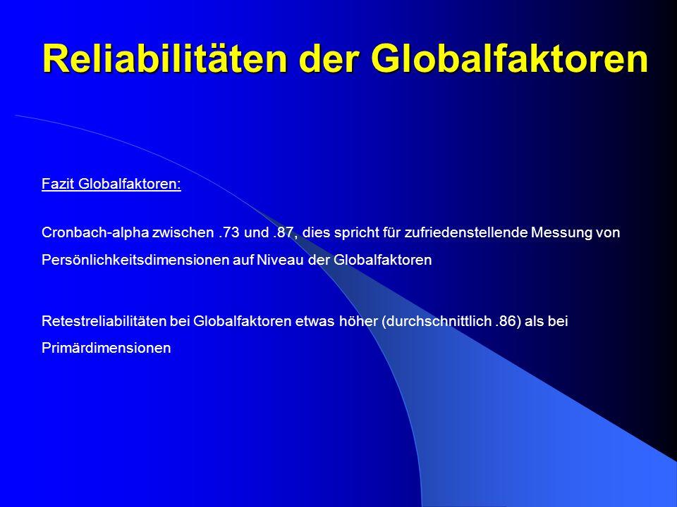 Reliabilitäten der Globalfaktoren Fazit Globalfaktoren: Cronbach-alpha zwischen.73 und.87, dies spricht für zufriedenstellende Messung von Persönlichk