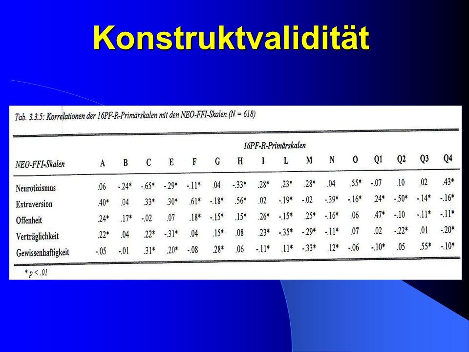 Konstruktvalidität Tabelle S25