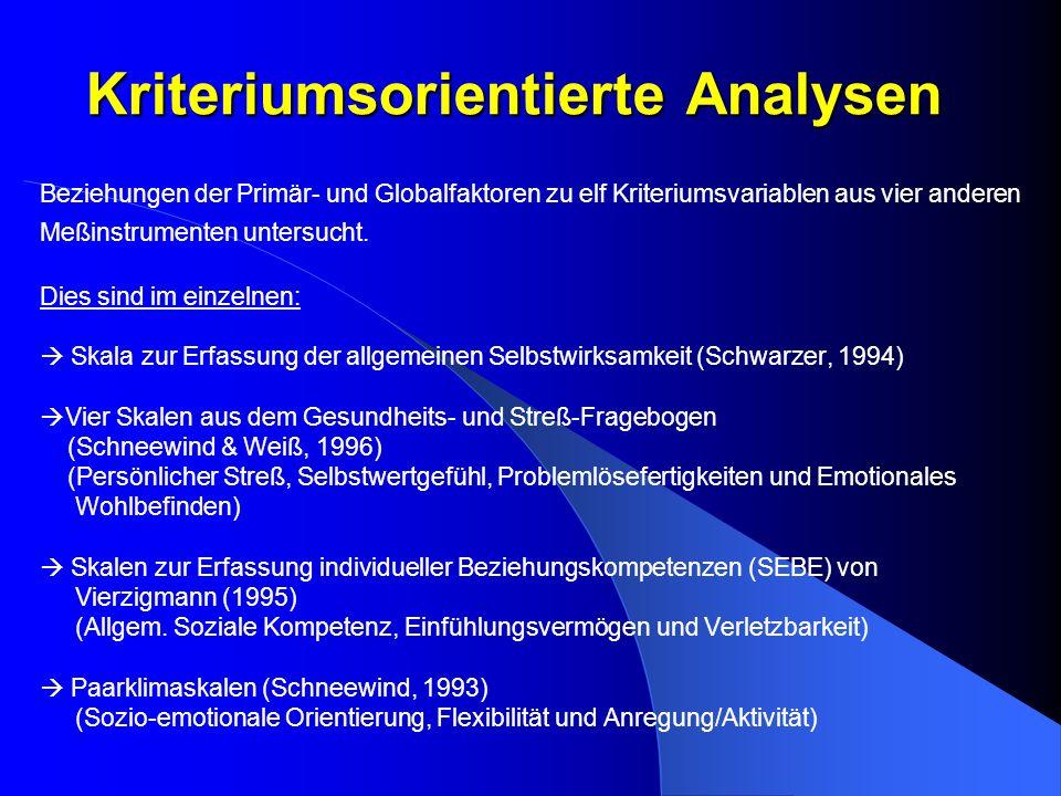 Kriteriumsorientierte Analysen Beziehungen der Primär- und Globalfaktoren zu elf Kriteriumsvariablen aus vier anderen Meßinstrumenten untersucht. Dies