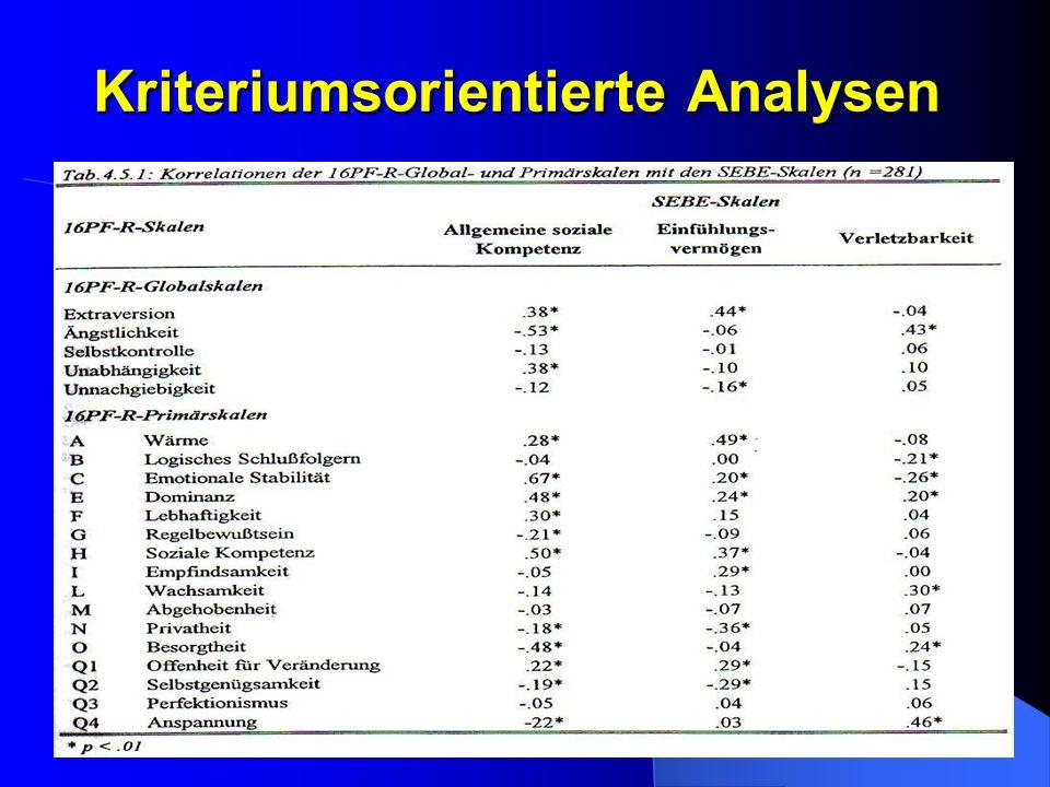 Kriteriumsorientierte Analysen Tabelle S53