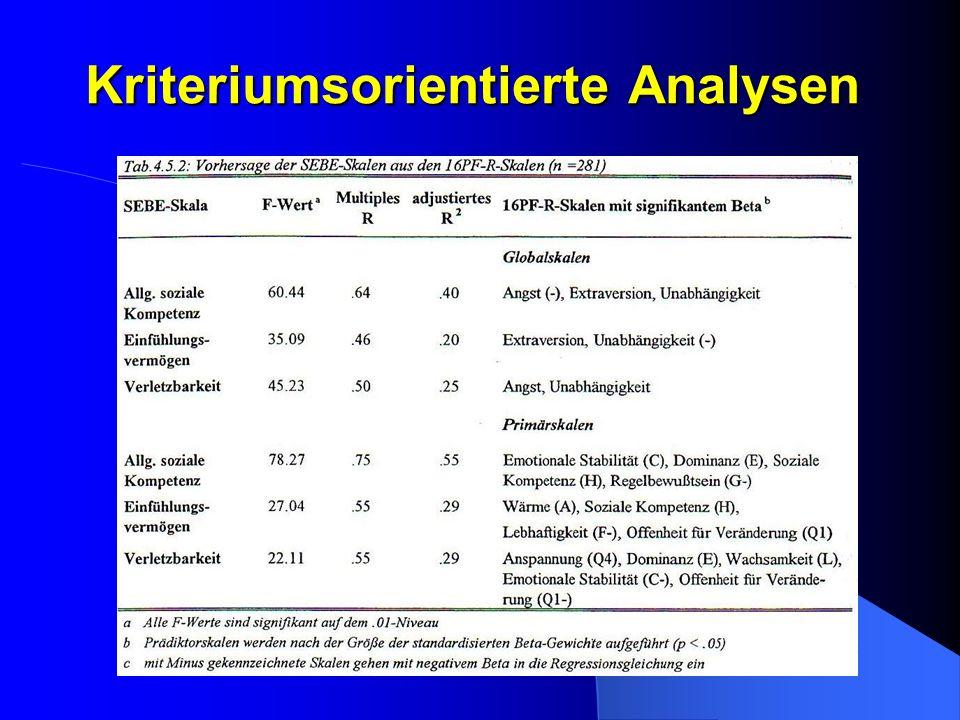 Kriteriumsorientierte Analysen Tabelle S54