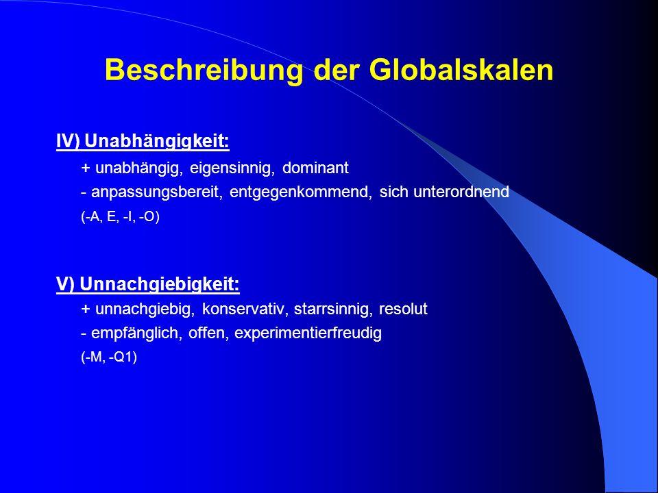 Beschreibung der Globalskalen IV) Unabhängigkeit: + unabhängig, eigensinnig, dominant - anpassungsbereit, entgegenkommend, sich unterordnend (-A, E, -