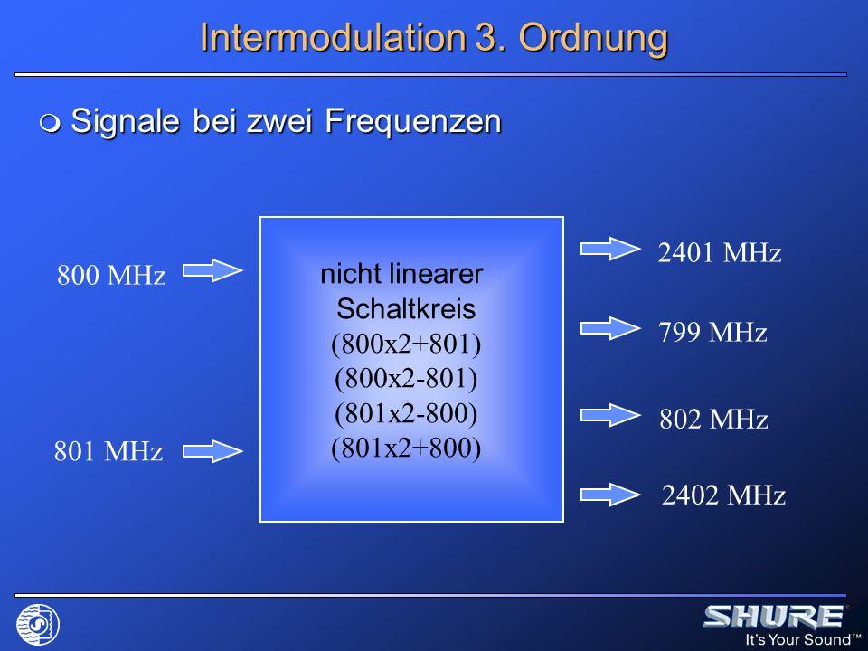 Intermodulation 3. Ordnung Signale bei zwei Frequenzen Signale bei zwei Frequenzen nicht linearer Schaltkreis (800x2+801) (800x2-801) (801x2-800) (801
