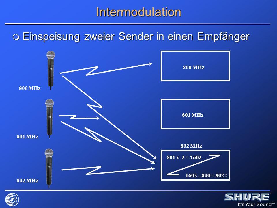 Intermodulation Einspeisung zweier Sender in einen Empfänger Einspeisung zweier Sender in einen Empfänger 800 MHz 801 MHz 802 MHz 800 MHz 801 MHz 802