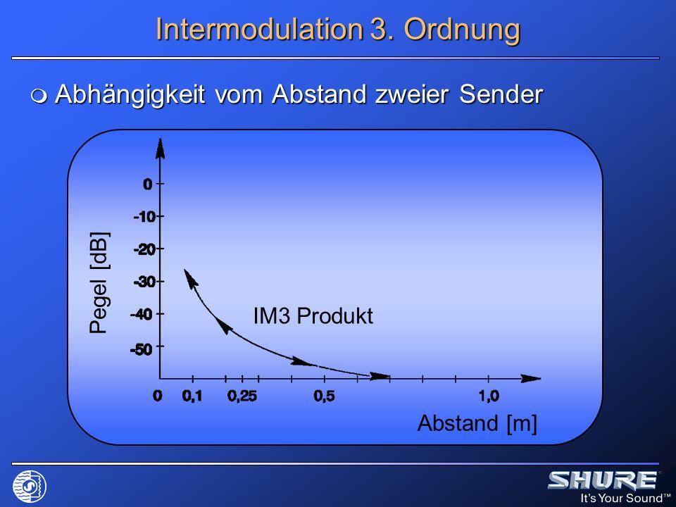 Abstand [m] Pegel [dB] IM3 Produkt Intermodulation 3. Ordnung Abhängigkeit vom Abstand zweier Sender Abhängigkeit vom Abstand zweier Sender