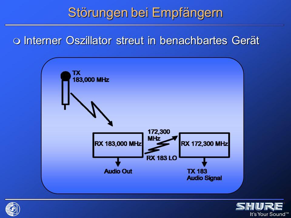 Störungen bei Empfängern Interner Oszillator streut in benachbartes Gerät Interner Oszillator streut in benachbartes Gerät