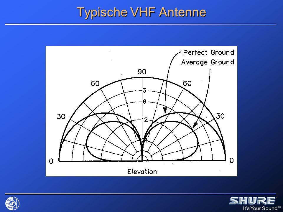 Typische VHF Antenne