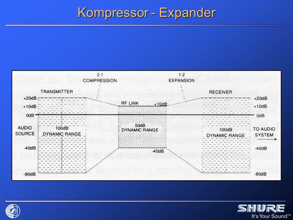 Kompressor - Expander