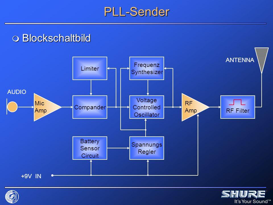 PLL-Sender Blockschaltbild Blockschaltbild ANTENNA +9V IN AUDIO Limiter Mic Amp Compander Frequenz Synthesizer Voltage Controlled Oscillator Battery S