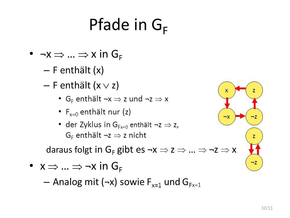 10/11 Pfade in G F ¬x … x in G F – F enthält (x) – F enthält (x z) G F enthält ¬x z und ¬z x F x=0 enthält nur (z) der Zyklus in G F x=0 enthält ¬z z,
