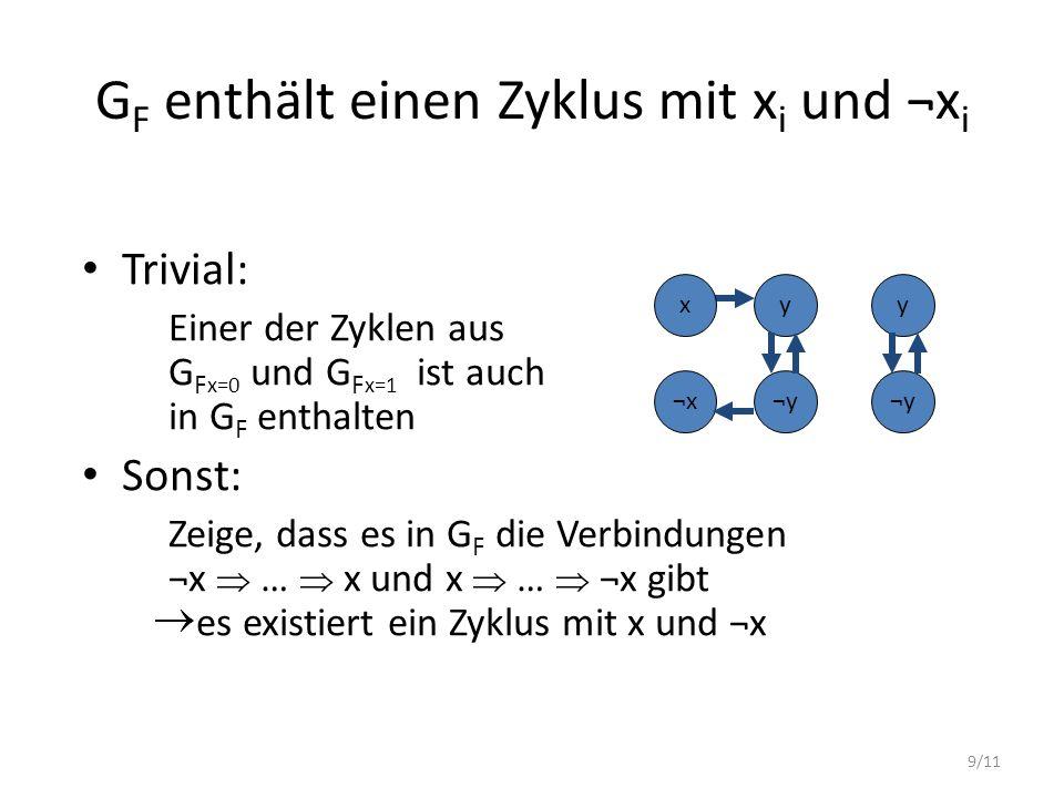9/11 G F enthält einen Zyklus mit x i und ¬x i Trivial: Einer der Zyklen aus G F x=0 und G F x=1 ist auch in G F enthalten Sonst: Zeige, dass es in G