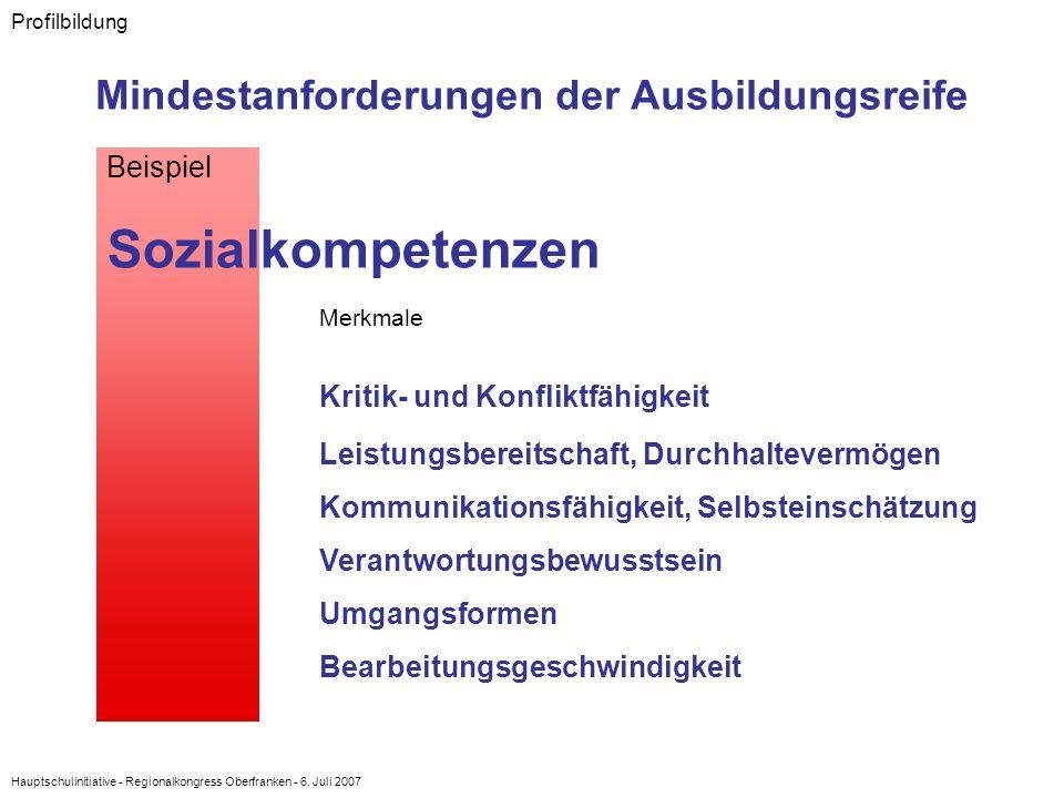 Hauptschulinitiative - Regionalkongress Oberfranken - 6. Juli 2007 Profilbildung Mindestanforderungen der Ausbildungsreife Beispiel Sozialkompetenzen