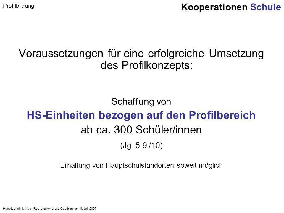 Hauptschulinitiative - Regionalkongress Oberfranken - 6. Juli 2007 Voraussetzungen für eine erfolgreiche Umsetzung des Profilkonzepts: Schaffung von H