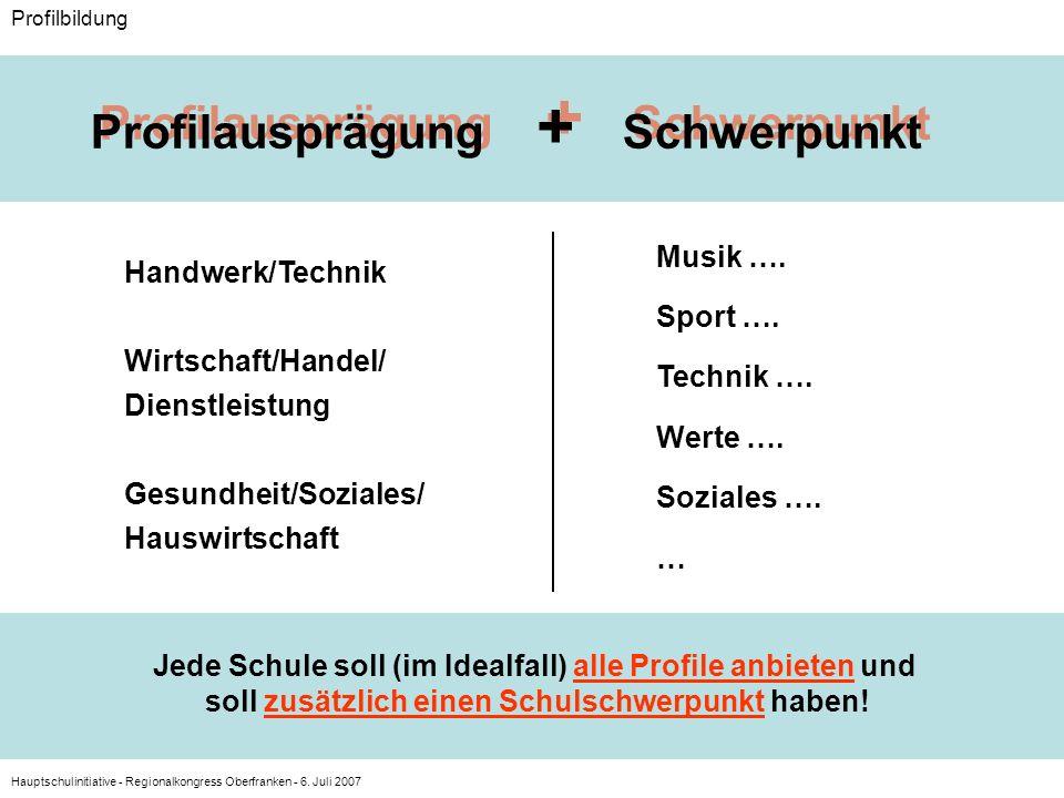 Hauptschulinitiative - Regionalkongress Oberfranken - 6. Juli 2007 Profilbildung Profilausprägung Schwerpunkt + + Handwerk/Technik Wirtschaft/Handel/