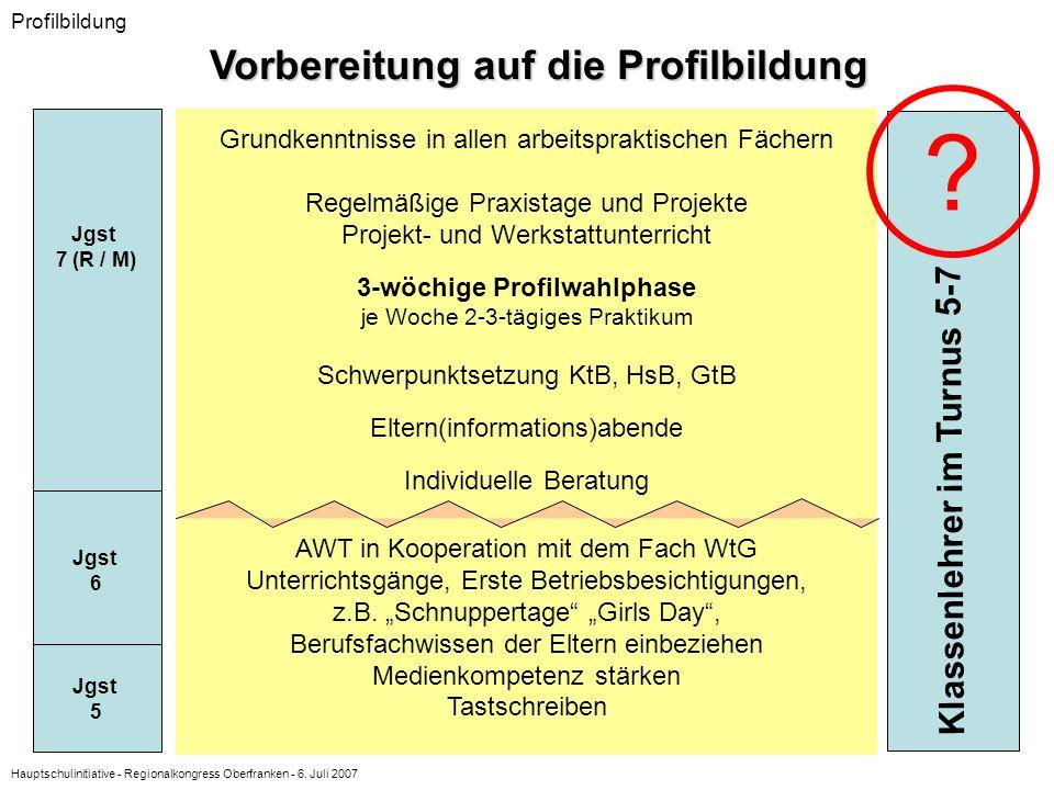 Hauptschulinitiative - Regionalkongress Oberfranken - 6. Juli 2007 Profilbildung Vorbereitung auf die Profilbildung Jgst 7 (R / M) Jgst 6 Jgst 5 AWT i